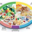 7 valori della Dieta Mediterranea
