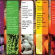 7 colori degli alimenti della nutrizione del benessere
