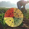 Gastrosofia e agricoltura biodinamica