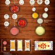 Gastrosofia dosaggio ingredienti rigido o libero?